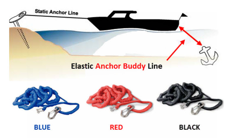 Anchor Buddy Review